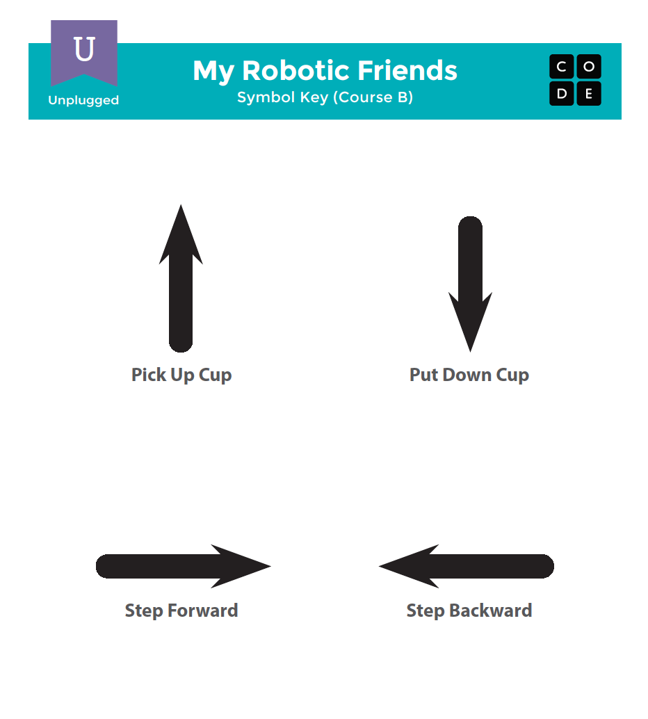 Programming Unplugged: My Robotic Friends