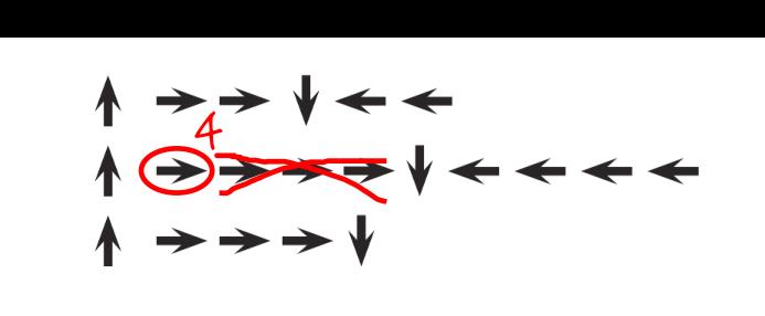 looped code